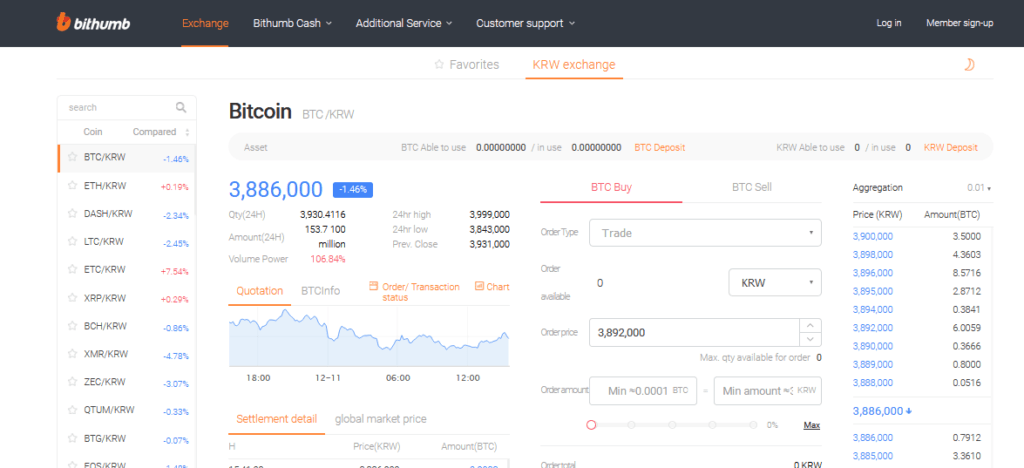 The Most Comprehensive Bithumb Review