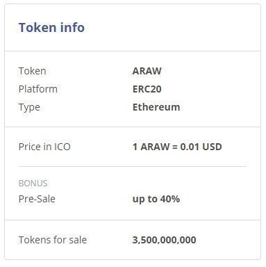 Image result for araw token info